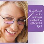 crizal-prevencia-lens-deflecting-harmful-rays-300x275