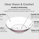 Hybrid Contact Lenses Houston