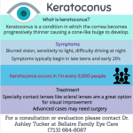 Keratoconus Facts & Infographic | Houston Keratoconus treatment