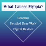 What Causes Myopia or Nearsightedness